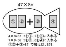 ゴースト暗算のやり方